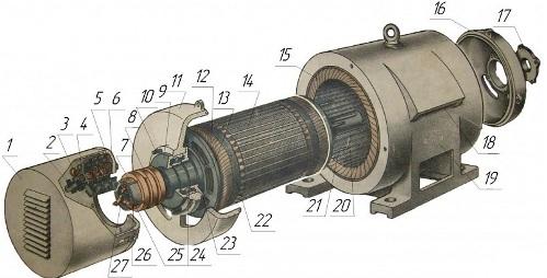 Давайте знакомиться с промышленными электродвигателями